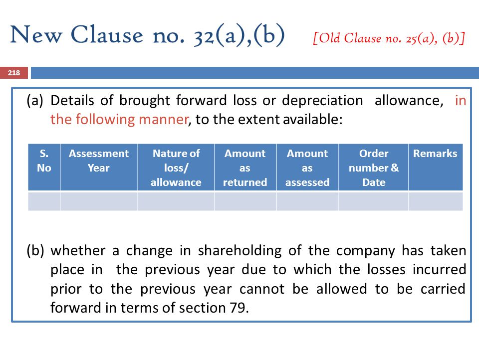 New Clause no. 32(a),(b) [Old Clause no. 25(a), (b)]